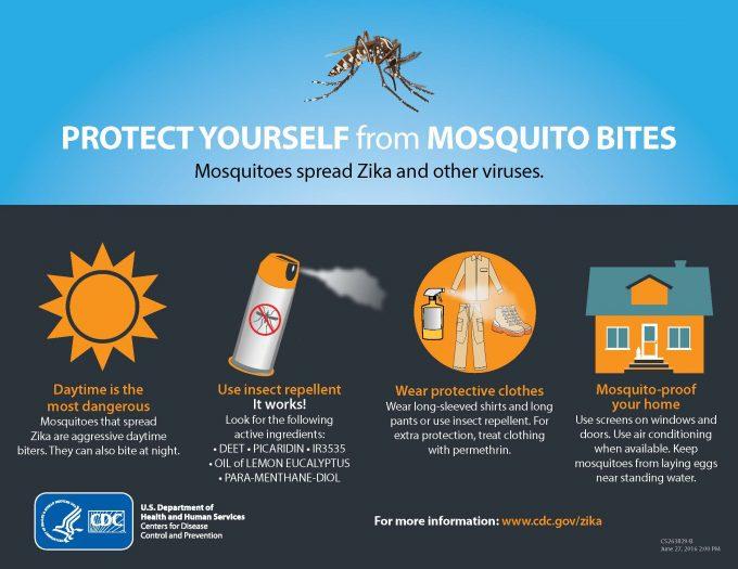 CDC_Zika_ProtectFromMosquitoBites